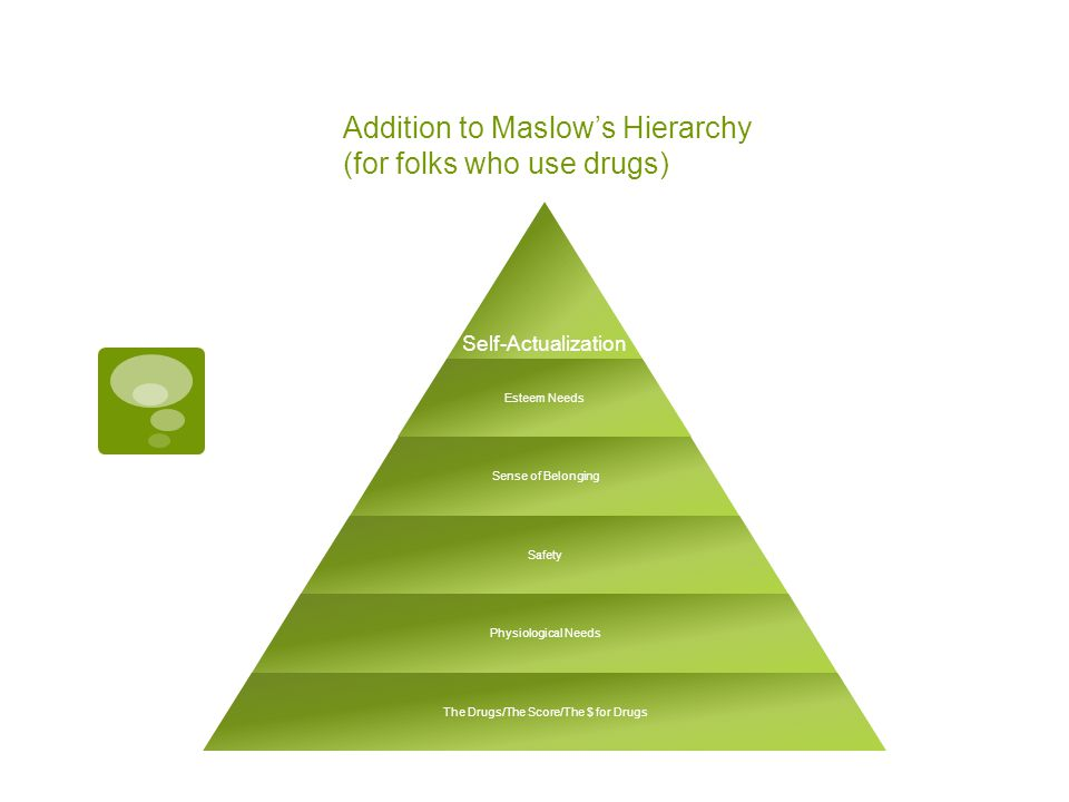 Addition to Maslow's Hierarchy (for folks who use drugs) Self-Actualization Esteem Needs Sense of Belonging Safety Physiological Needs The Drugs/The Score/The $ for Drugs