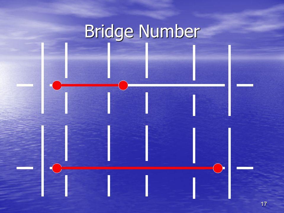 17 Bridge Number