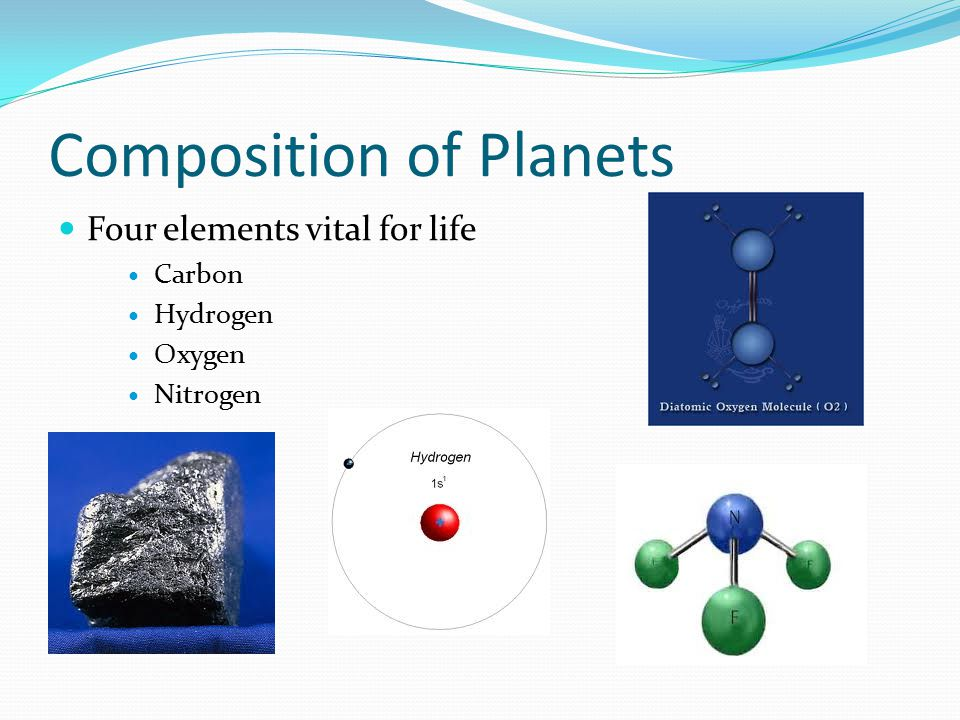 Composition of Planets Four elements vital for life Carbon Hydrogen Oxygen Nitrogen