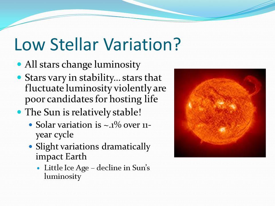 Low Stellar Variation.