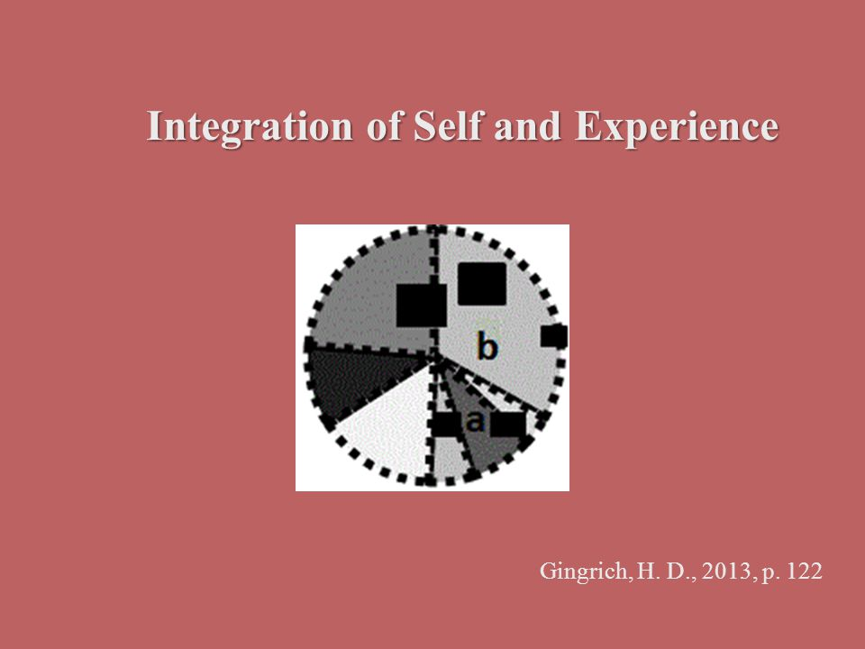 Integration of Self and Experience Gingrich, H. D., 2013, p. 122
