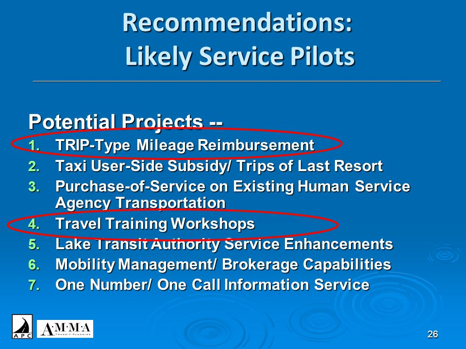 26 Recommendations: Likely Service Pilots _________________________________________________________________________________________________________ Potential Projects -- 1.