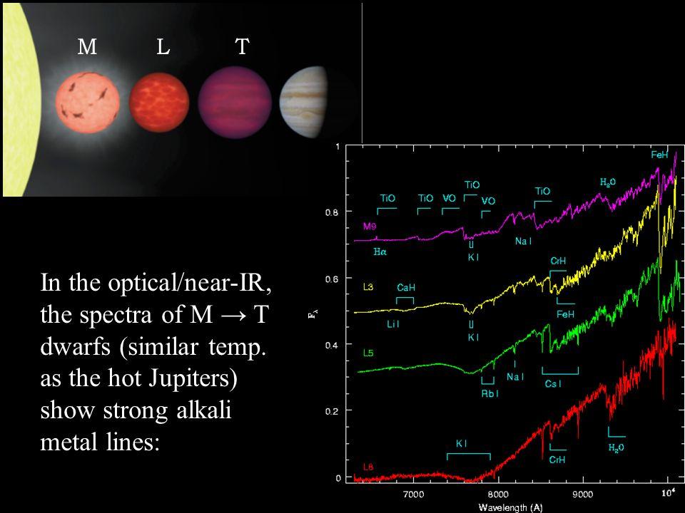 Hot Jupiter/Neptune atmospheres?
