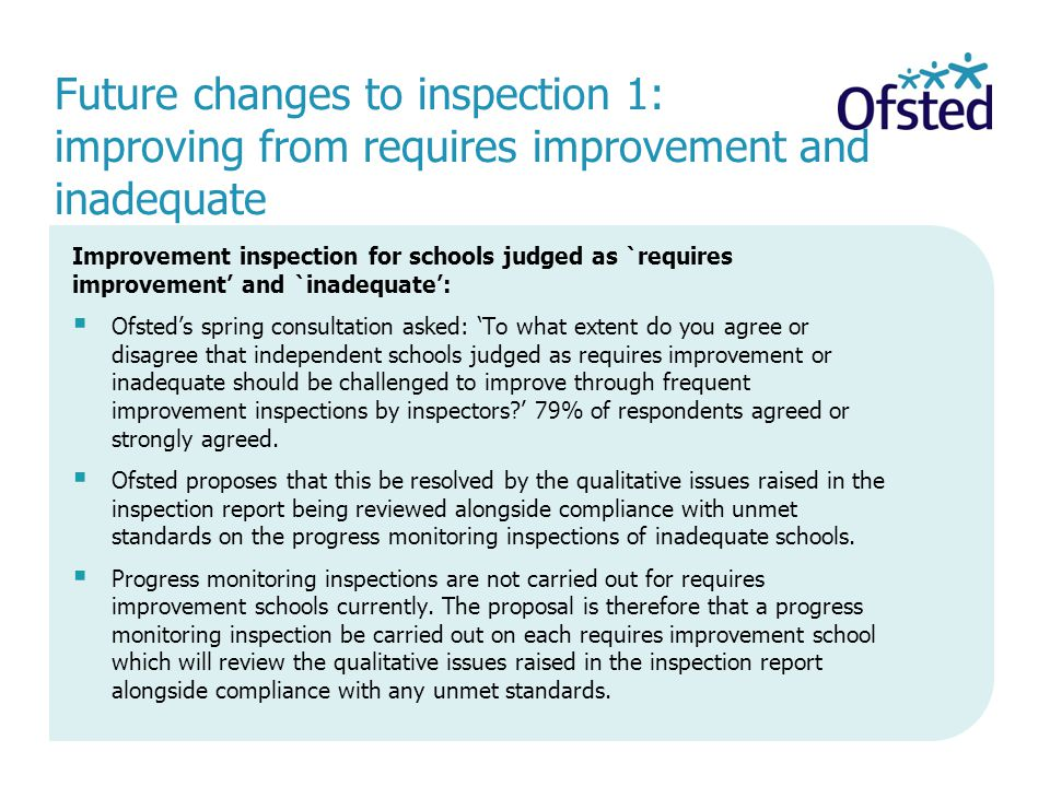 Improvement inspection for schools judged as `requires improvement' and `inadequate':  Ofsted's spring consultation asked: 'To what extent do you agree or disagree that independent schools judged as requires improvement or inadequate should be challenged to improve through frequent improvement inspections by inspectors?' 79% of respondents agreed or strongly agreed.