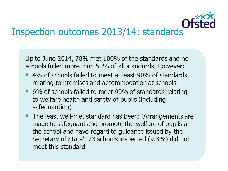 Inspection outcomes 2013/14: standards Up to June 2014, 78% met 100% of the standards and no schools failed more than 50% of all standards.