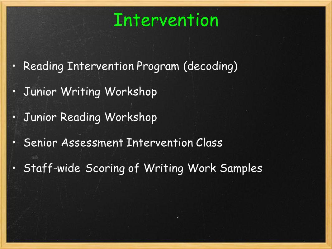 Intervention Reading Intervention Program (decoding) Junior Writing Workshop Junior Reading Workshop Senior Assessment Intervention Class Staff-wide Scoring of Writing Work Samples