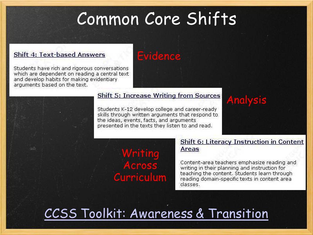 Common Core Shifts CCSS Toolkit: Awareness & Transition Evidence Analysis Writing Across Curriculum