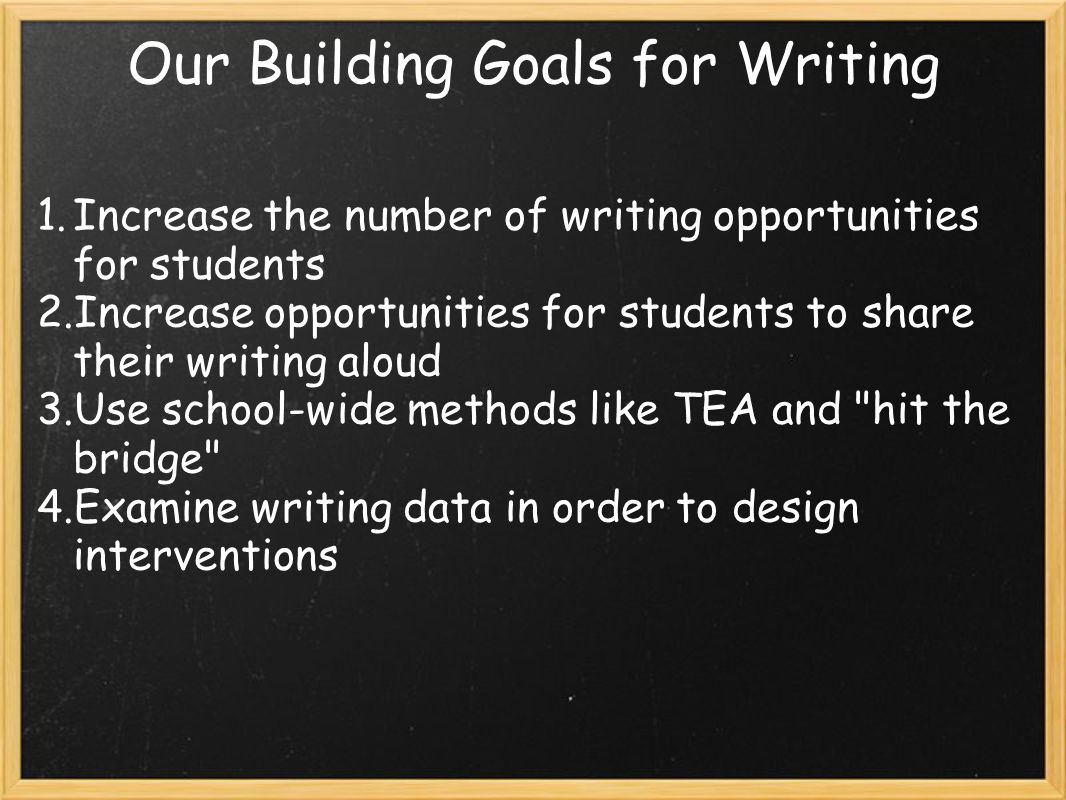 Our Building Goals for Writing 1.Increase the number of writing opportunities for students 2.Increase opportunities for students to share their writing aloud 3.Use school-wide methods like TEA and hit the bridge 4.Examine writing data in order to design interventions