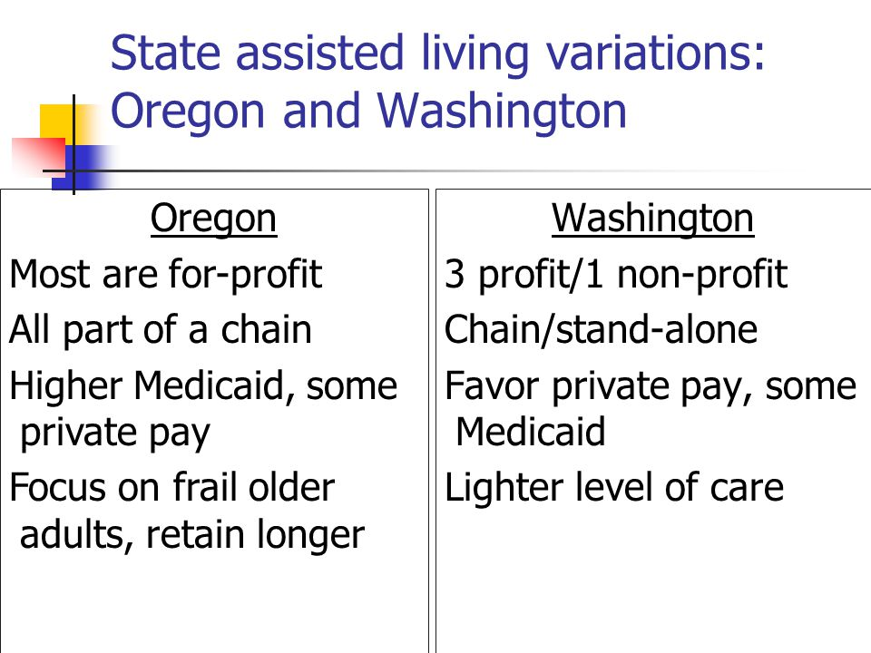 State assisted living variations: Oregon and Washington Washington 3 profit/1 non-profit Chain/stand-alone Favor private pay, some Medicaid Lighter level of care Oregon Most are for-profit All part of a chain Higher Medicaid, some private pay Focus on frail older adults, retain longer