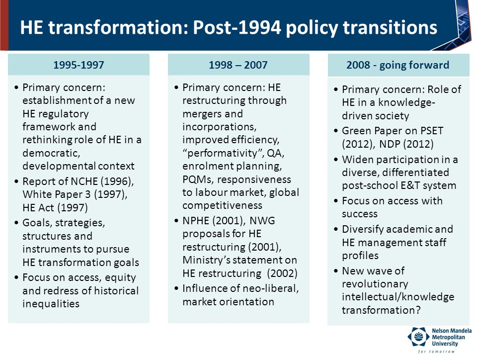 HE transformation: Post-1994 policy transitions 1995-1997 Primary concern: establishment of a new HE regulatory framework and rethinking role of HE in