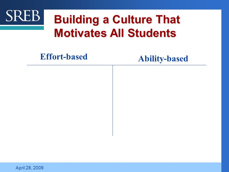 Company LOGO April 28, 2009 Building a Culture That Motivates All Students Effort-based Ability-based