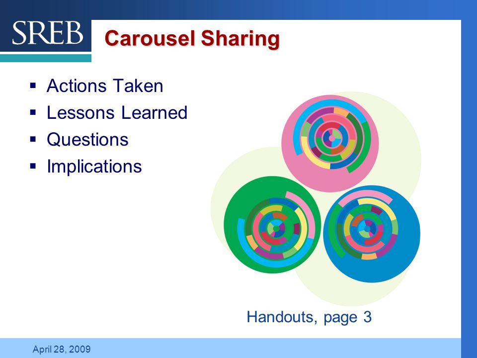 Company LOGO April 28, 2009 Carousel Sharing  Actions Taken  Lessons Learned  Questions  Implications Handouts, page 3