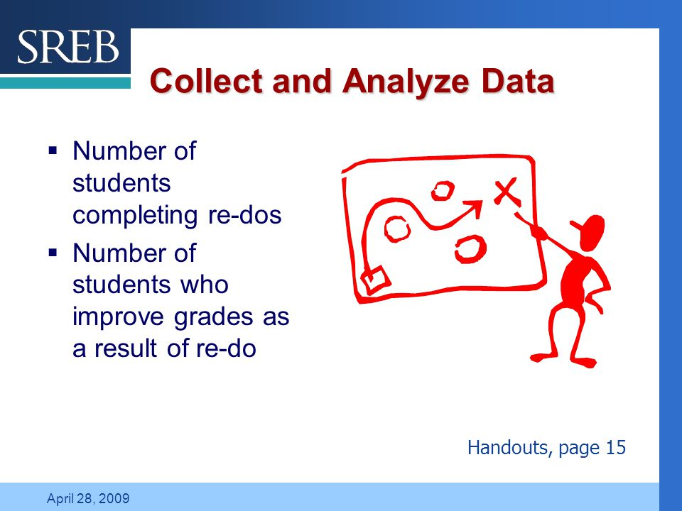 Company LOGO April 28, 2009 Collect and Analyze Data  Number of students completing re-dos  Number of students who improve grades as a result of re-
