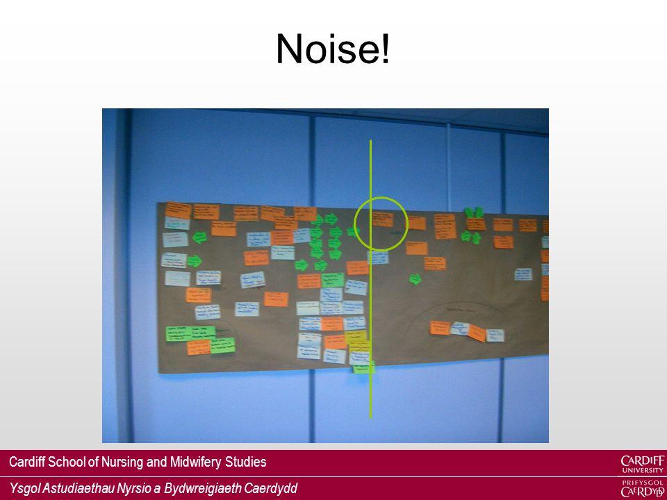 Cardiff School of Nursing and Midwifery Studies Ysgol Astudiaethau Nyrsio a Bydwreigiaeth Caerdydd Noise!