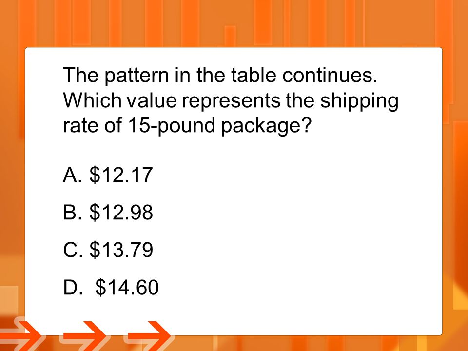 The pattern in the table continues. Which value represents the shipping rate of 15-pound package? A.$12.17 B.$12.98 C.$13.79 D. $14.60