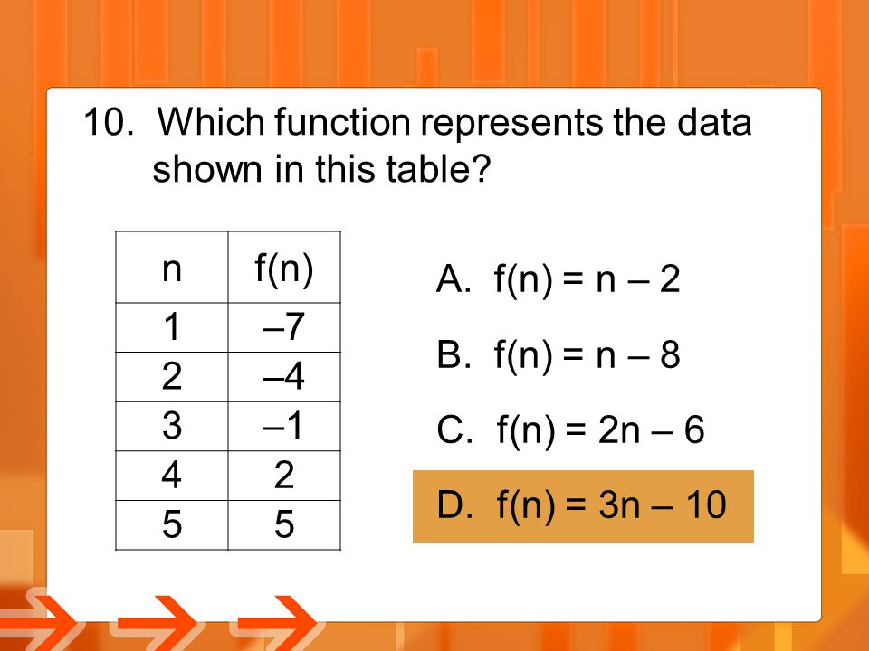 10. Which function represents the data shown in this table? nf(n) 1–7 2–4 3–1 42 55 A. f(n) = n – 2 B. f(n) = n – 8 C. f(n) = 2n – 6 D. f(n) = 3n – 10
