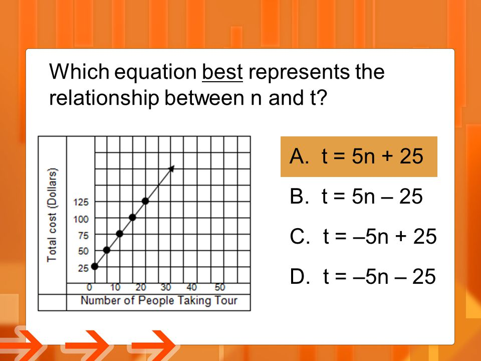 Which equation best represents the relationship between n and t? A. t = 5n + 25 B. t = 5n – 25 C. t = –5n + 25 D. t = –5n – 25