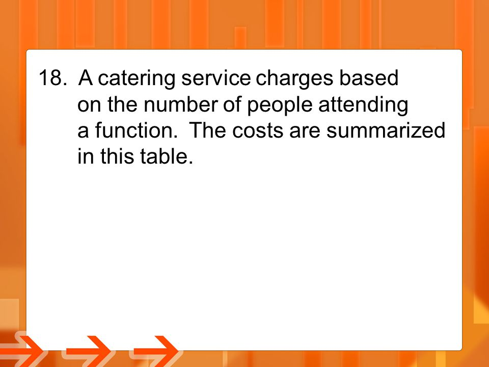 18. A catering service charges based on the number of people attending a function. The costs are summarized in this table.