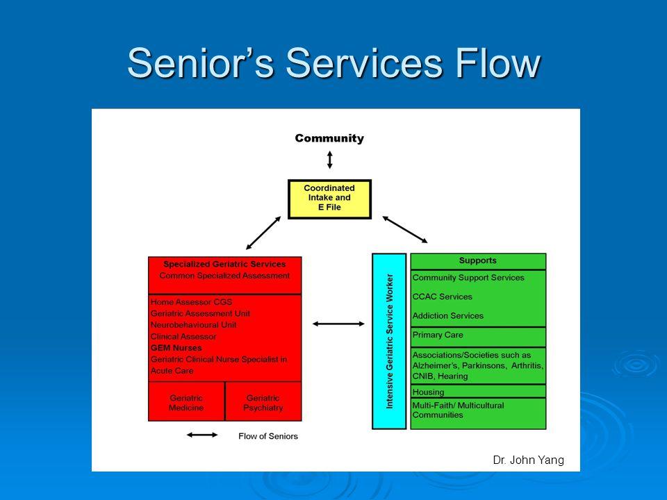 Senior's Services Flow Dr. John Yang