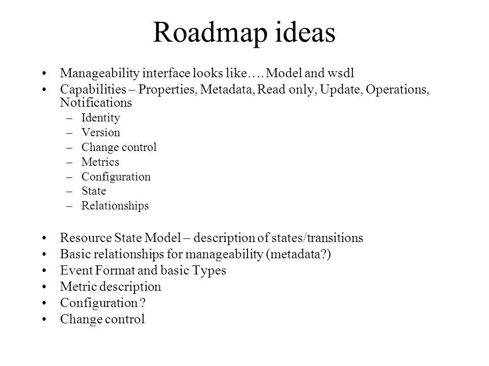 Roadmap ideas Manageability interface looks like….