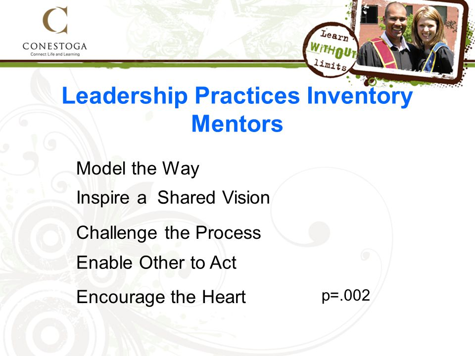 Leadership Practices Inventory Mentors Model the Way Inspire a Shared Vision Challenge the Process Enable Other to Act Encourage the Heart p=.002