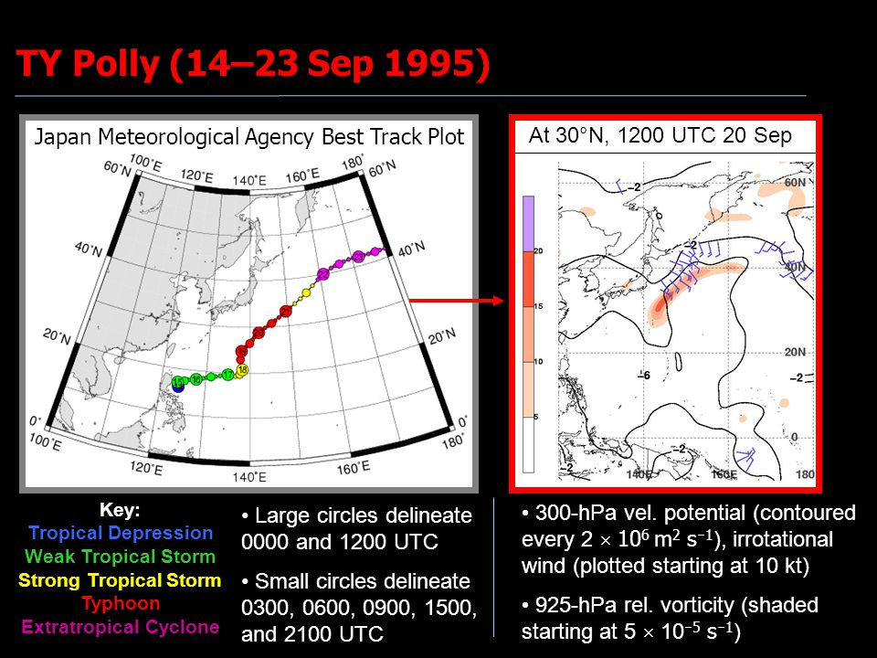 At 30°N, 1200 UTC 20 Sep TY Polly (14–23 Sep 1995) Key: Tropical Depression Weak Tropical Storm Strong Tropical Storm Typhoon Extratropical Cyclone Ja