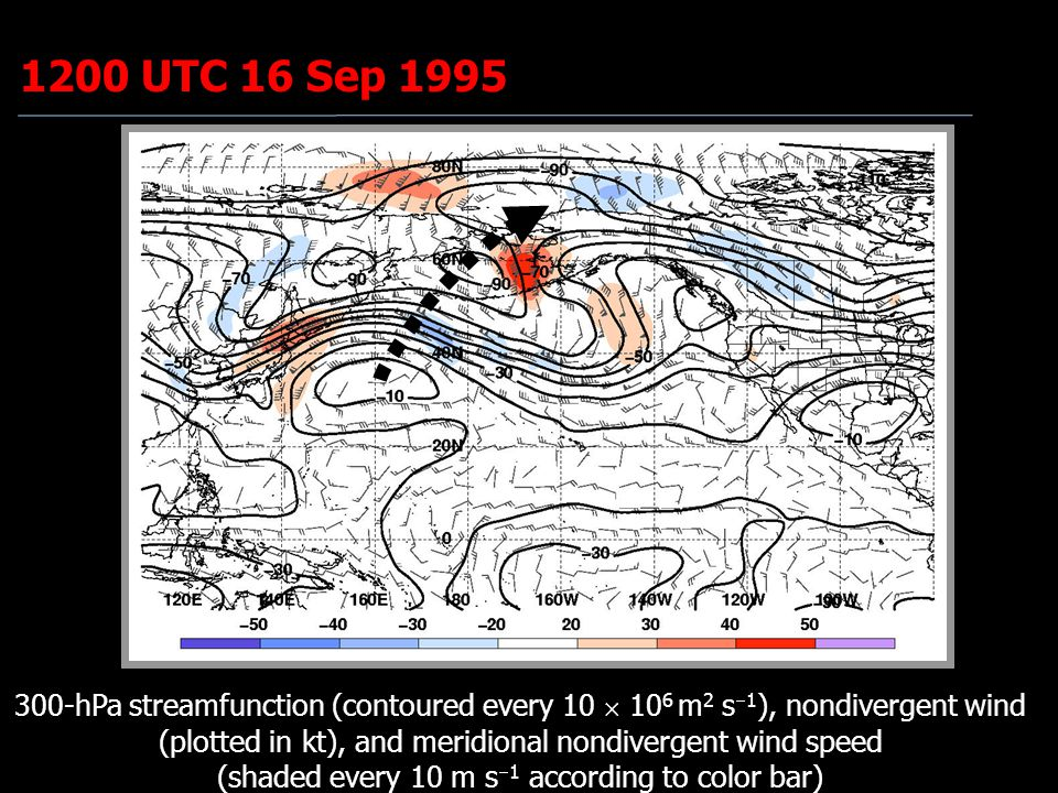 1200 UTC 16 Sep 1995 300-hPa streamfunction (contoured every 10  10 6 m 2 s  1 ), nondivergent wind (plotted in kt), and meridional nondivergent win