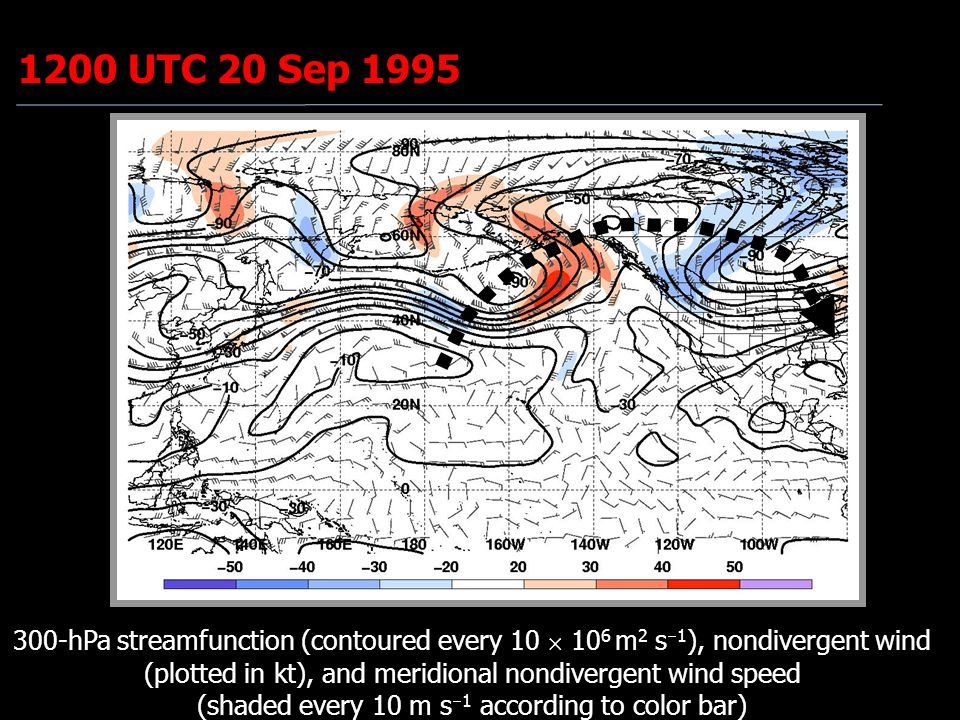 1200 UTC 20 Sep 1995 300-hPa streamfunction (contoured every 10  10 6 m 2 s  1 ), nondivergent wind (plotted in kt), and meridional nondivergent win