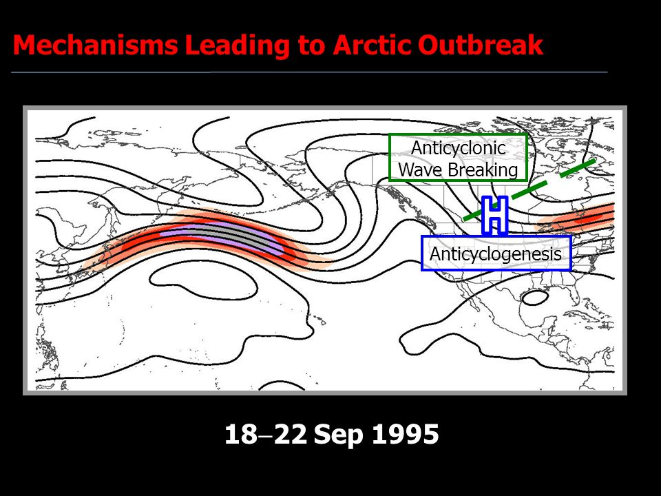 Anticyclonic Wave Breaking Anticyclogenesis 18  22 Sep 1995 Mechanisms Leading to Arctic Outbreak