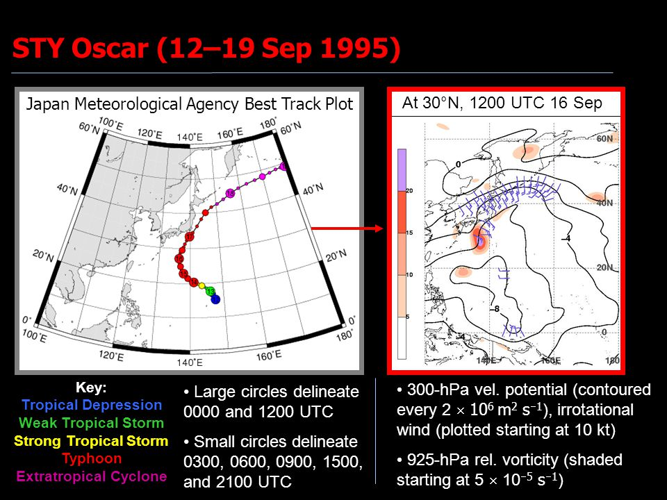 STY Oscar (12–19 Sep 1995) Key: Tropical Depression Weak Tropical Storm Strong Tropical Storm Typhoon Extratropical Cyclone At 30°N, 1200 UTC 16 Sep J