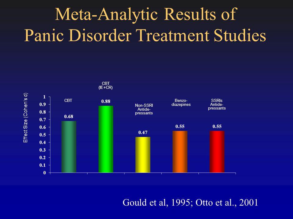 Meta-Analytic Results of Panic Disorder Treatment Studies CBTBenzo- diazepines Effect Size (Cohen's d) CBT (IE+CR) Non-SSRI Antide- pressants SSRIs Antide- pressants Gould et al, 1995; Otto et al., 2001
