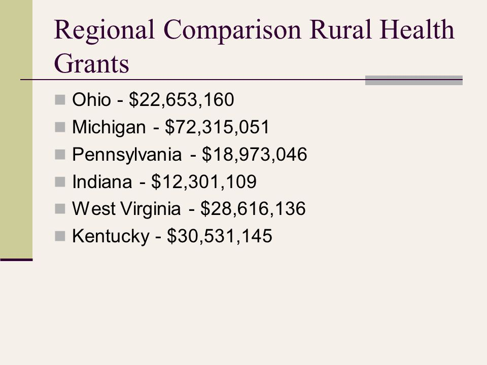 Ohio's CAHs, FQHCs, and RHCs Source: Ohio Department of Health, State Office of Rural Health, July 2010