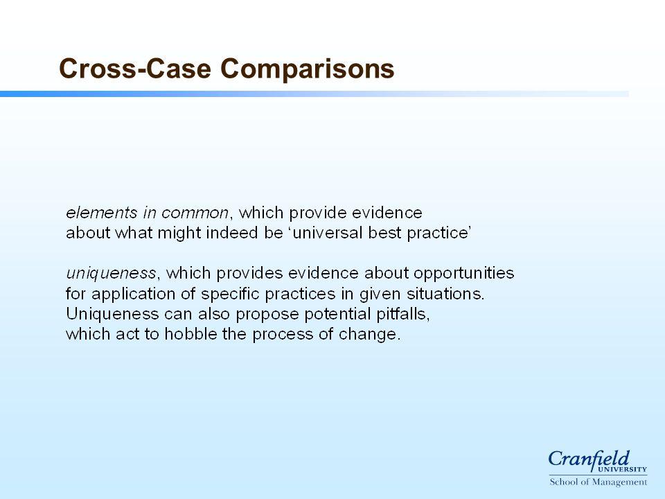 Cross-Case Comparisons