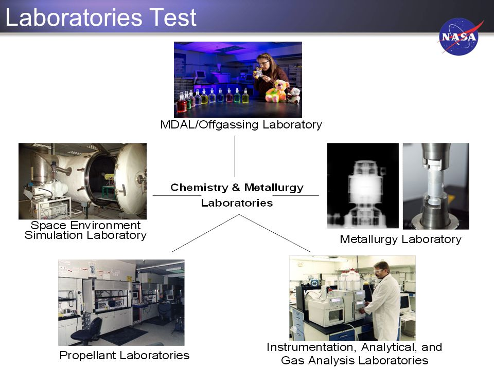 Laboratories Test