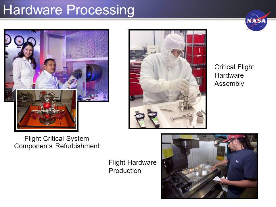 Hardware Processing Flight Critical System Components Refurbishment Critical Flight Hardware Assembly Flight Hardware Production