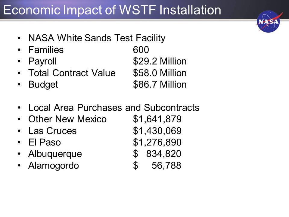 Economic Impact of WSTF Installation NASA White Sands Test Facility Families600 Payroll$29.2 Million Total Contract Value$58.0 Million Budget$86.7 Mil