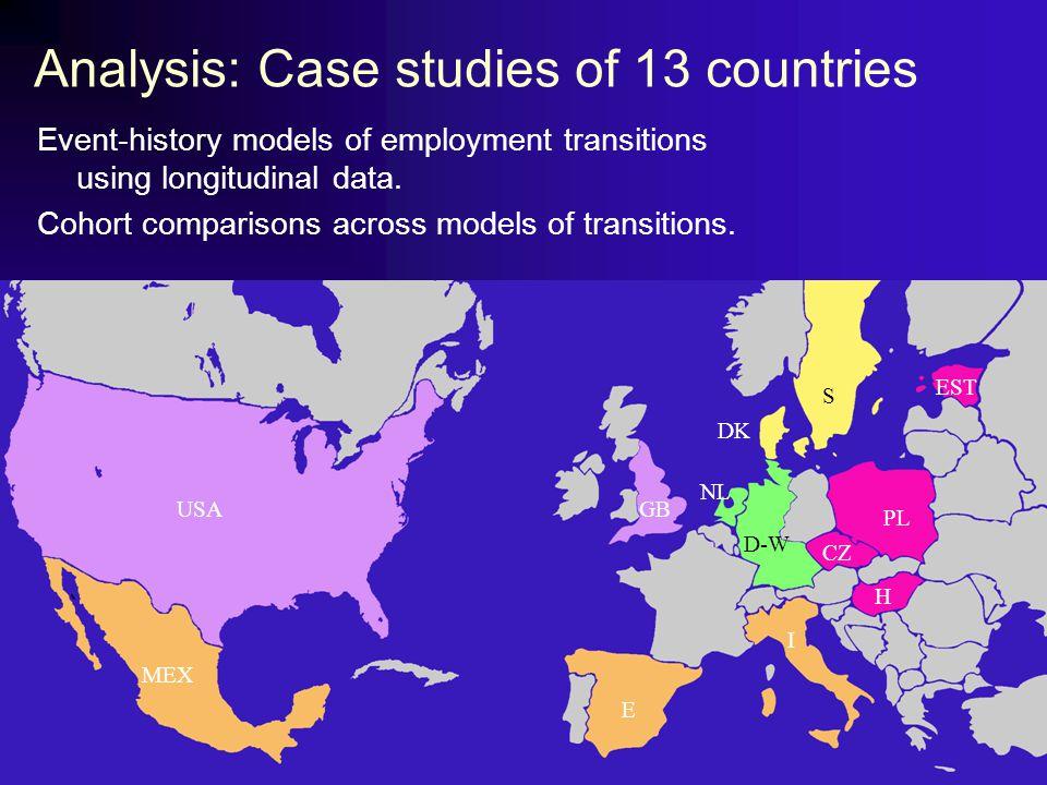 16.11.2006 Dr. Heather Hofmeister 15 Event-history models of employment transitions using longitudinal data. Cohort comparisons across models of trans