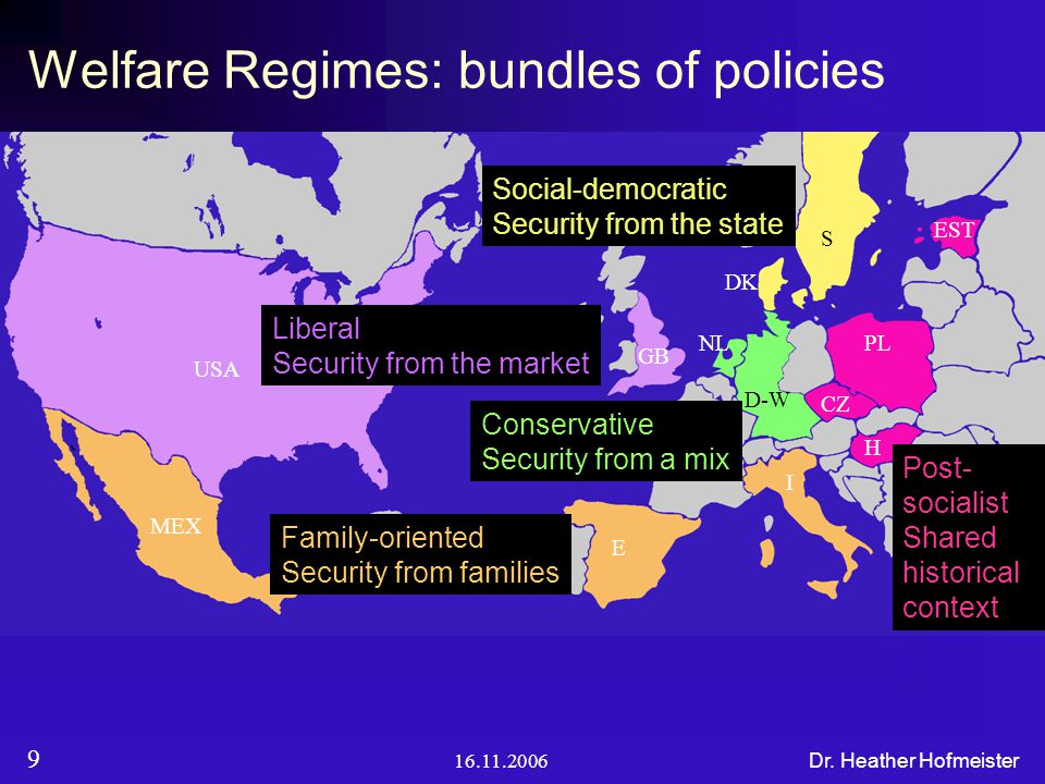 16.11.2006 Dr. Heather Hofmeister 9 Welfare Regimes: bundles of policies Liberal Security from the market Family-oriented Security from families Conse