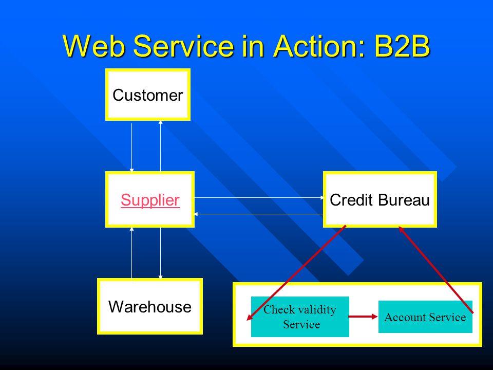 Web Service in Action: B2B Customer SupplierCredit Bureau Warehouse Check validity Service Account Service