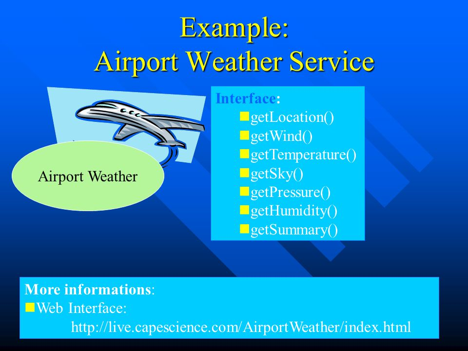 Example: Airport Weather Service Interface: getLocation() getWind() getTemperature() getSky() getPressure() getHumidity() getSummary() More informatio