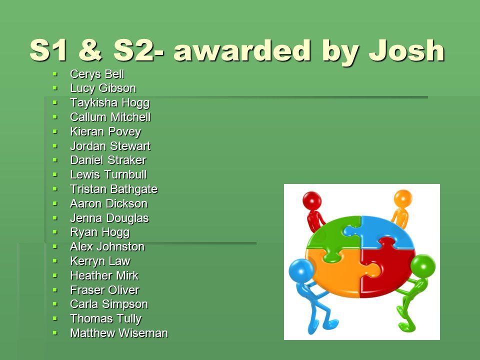 S1& S2- awarded by Josh  Cerys Bell  Lucy Gibson  Taykisha Hogg  Callum Mitchell  Kieran Povey  Jordan Stewart  Daniel Straker  Lewis Turnbull