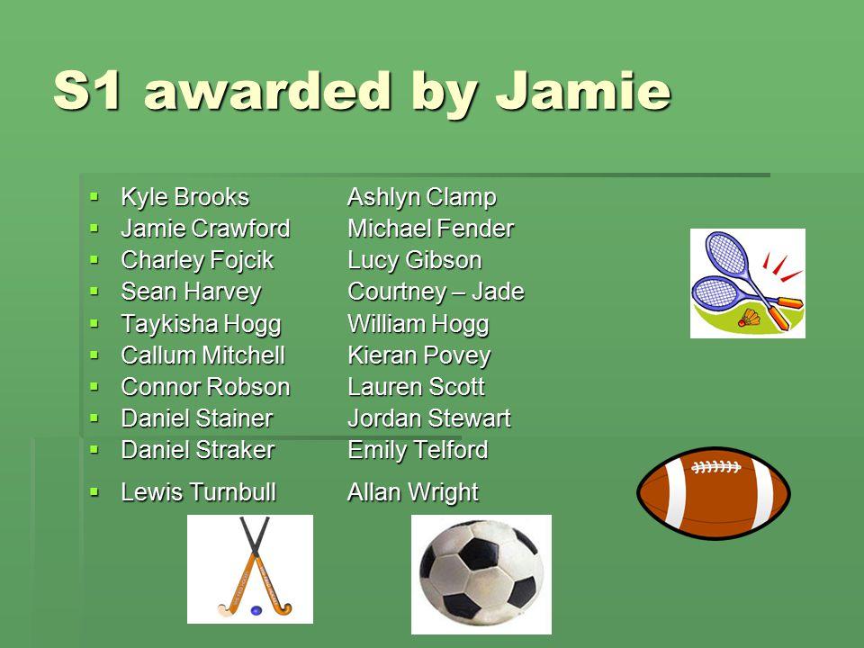 S1 awarded by Jamie  Kyle BrooksAshlyn Clamp  Jamie CrawfordMichael Fender  Charley FojcikLucy Gibson  Sean HarveyCourtney – Jade  Taykisha HoggW