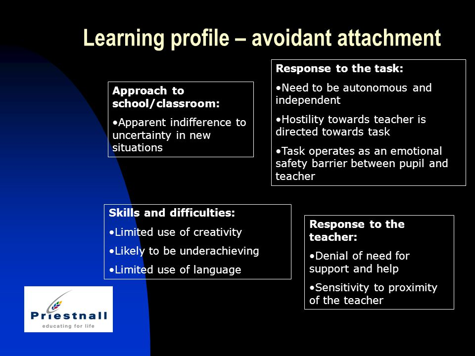 Learning profile – avoidant attachment Approach to school/classroom: Apparent indifference to uncertainty in new situations Response to the teacher: Denial of need for support and help Sensitivity to proximity of the teacher Response to the task: Need to be autonomous and independent Hostility towards teacher is directed towards task Task operates as an emotional safety barrier between pupil and teacher Skills and difficulties: Limited use of creativity Likely to be underachieving Limited use of language