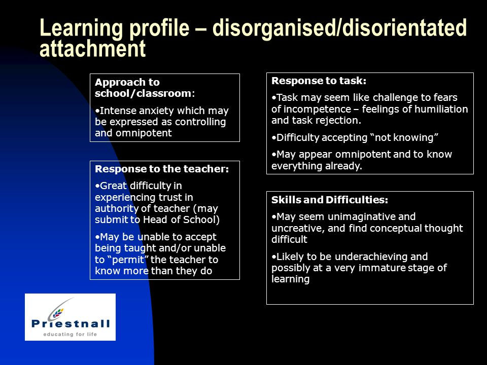 Learning profile – disorganised/disorientated attachment Approach to school/classroom: Intense anxiety which may be expressed as controlling and omnipotent Response to the teacher: Great difficulty in experiencing trust in authority of teacher (may submit to Head of School) May be unable to accept being taught and/or unable to permit the teacher to know more than they do Response to task: Task may seem like challenge to fears of incompetence – feelings of humiliation and task rejection.