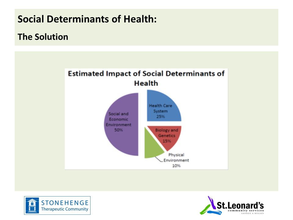 Social Determinants of Health: The Solution