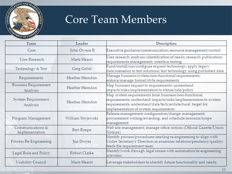 11 Core Team Members TeamLeaderDescription Core John Owens IIExecutive guidance/communication; resource management/control User ResearchMarti Hearst U