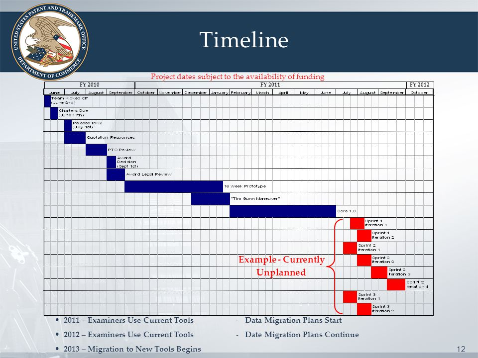 12 Timeline 2011 – Examiners Use Current Tools 2012 – Examiners Use Current Tools 2013 – Migration to New Tools Begins -Data Migration Plans Start -Date Migration Plans Continue Example - Currently Unplanned Project dates subject to the availability of funding FY 2010 FY 2011FY 2012