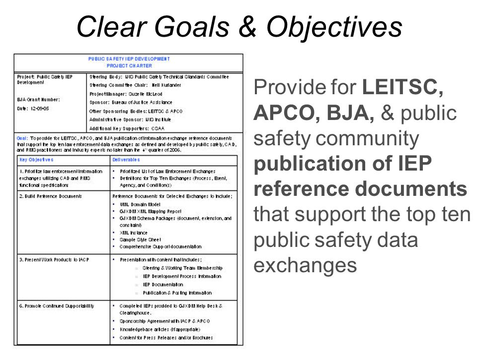 Clear Goals & Objectives Provide for LEITSC, APCO, BJA, & public safety community publication of IEP reference documents that support the top ten publ