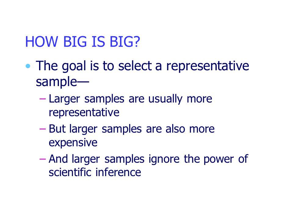 HOW BIG IS BIG.
