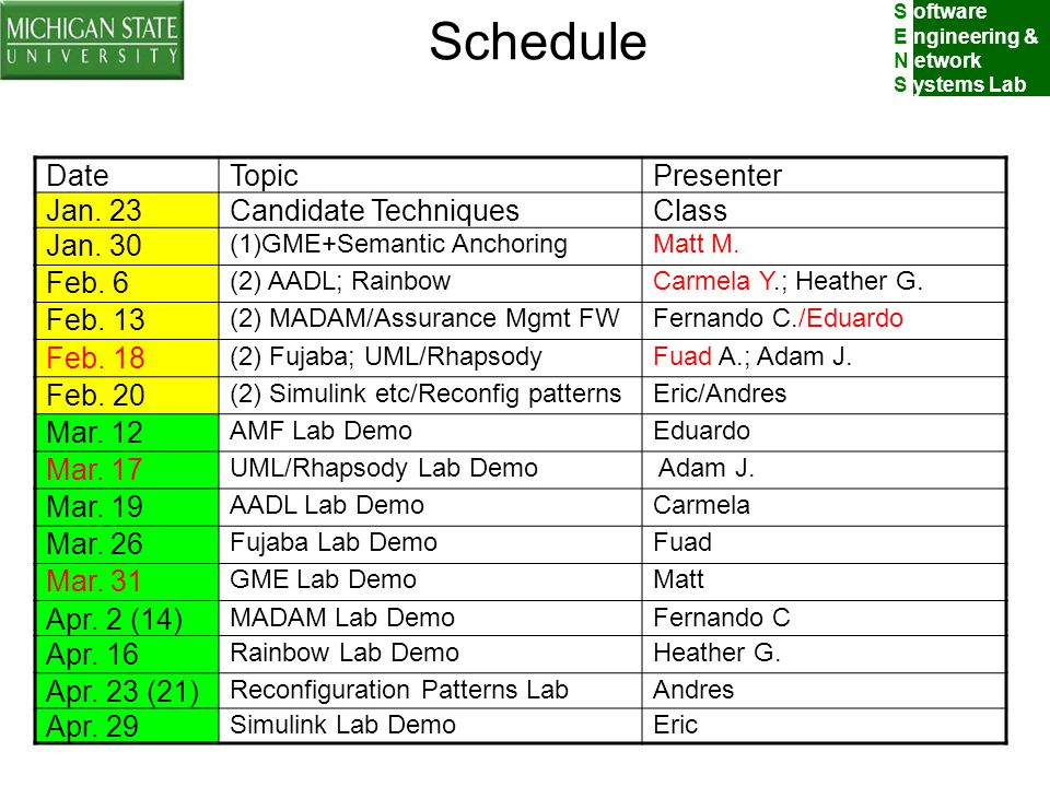 S oftware E ngineering & N etwork S ystems Lab Schedule DateTopicPresenter Jan.